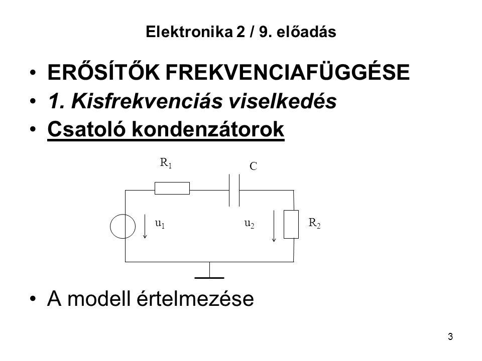 3 Elektronika 2 / 9. előadás ERŐSÍTŐK FREKVENCIAFÜGGÉSE 1. Kisfrekvenciás viselkedés Csatoló kondenzátorok A modell értelmezése u1u1 u2u2 R1R1 R2R2 C