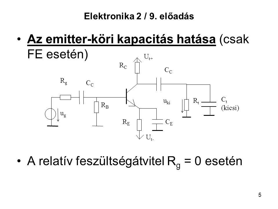 5 Elektronika 2 / 9. előadás Az emitter-köri kapacitás hatása (csak FE esetén) A relatív feszültségátvitel R g = 0 esetén RCRC U t+ RtRt C CECE RERE U