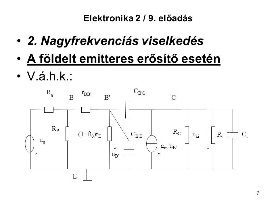 7 Elektronika 2 / 9. előadás 2. Nagyfrekvenciás viselkedés A földelt emitteres erősítő esetén V.á.h.k.: RgRg r BB' C B'C C B'E ugug RBRB (1+ß 0 )r E u