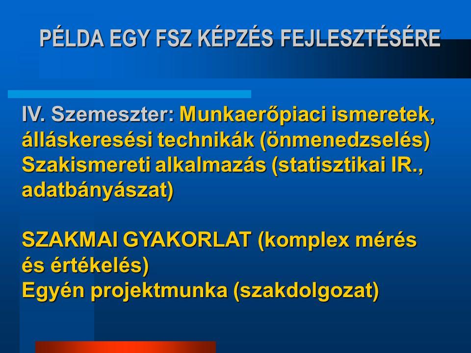 PÉLDA EGY FSZ KÉPZÉS FEJLESZTÉSÉRE IV.