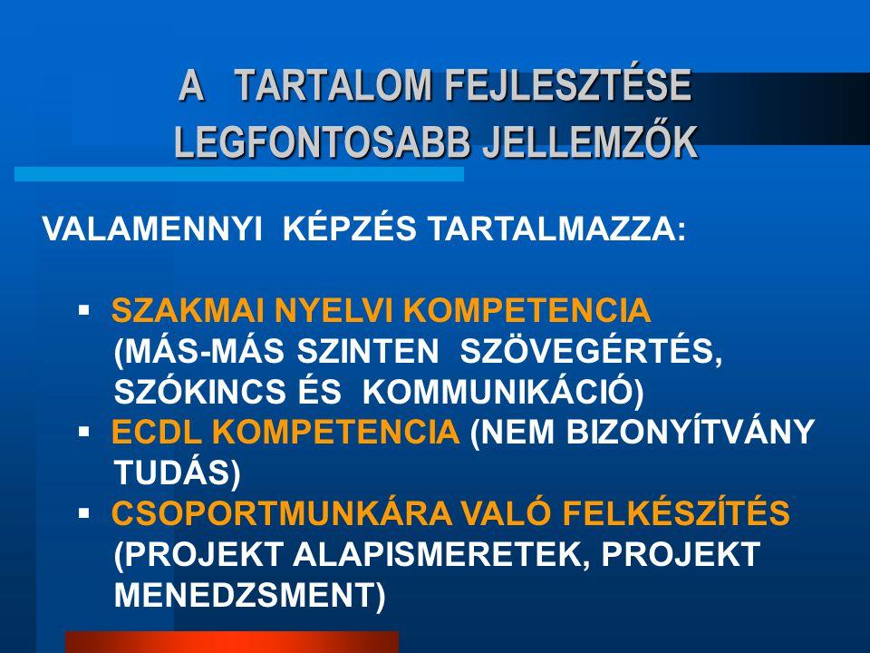 A TARTALOM FEJLESZTÉSE LEGFONTOSABB JELLEMZŐK VALAMENNYI KÉPZÉS TARTALMAZZA:  SZAKMAI NYELVI KOMPETENCIA (MÁS-MÁS SZINTEN SZÖVEGÉRTÉS, SZÓKINCS ÉS KOMMUNIKÁCIÓ)  ECDL KOMPETENCIA (NEM BIZONYÍTVÁNY TUDÁS)  CSOPORTMUNKÁRA VALÓ FELKÉSZÍTÉS (PROJEKT ALAPISMERETEK, PROJEKT MENEDZSMENT)