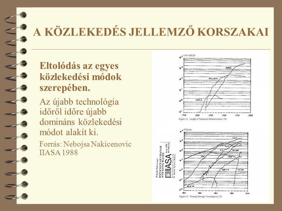 4 Pre-indusztriális korszak: a csatornák kiépülése 4 Iparosítás korszaka: a vasút diadalmenete.