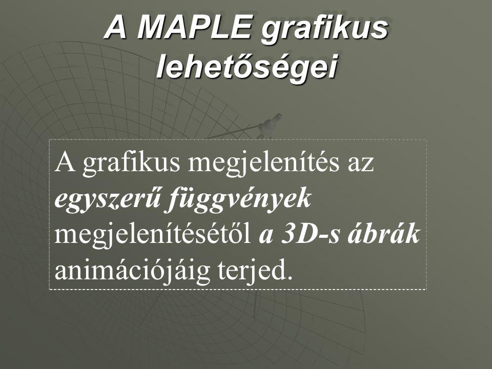 A MAPLE grafikus lehetőségei A grafikus megjelenítés az egyszerű függvények megjelenítésétől a 3D-s ábrák animációjáig terjed.