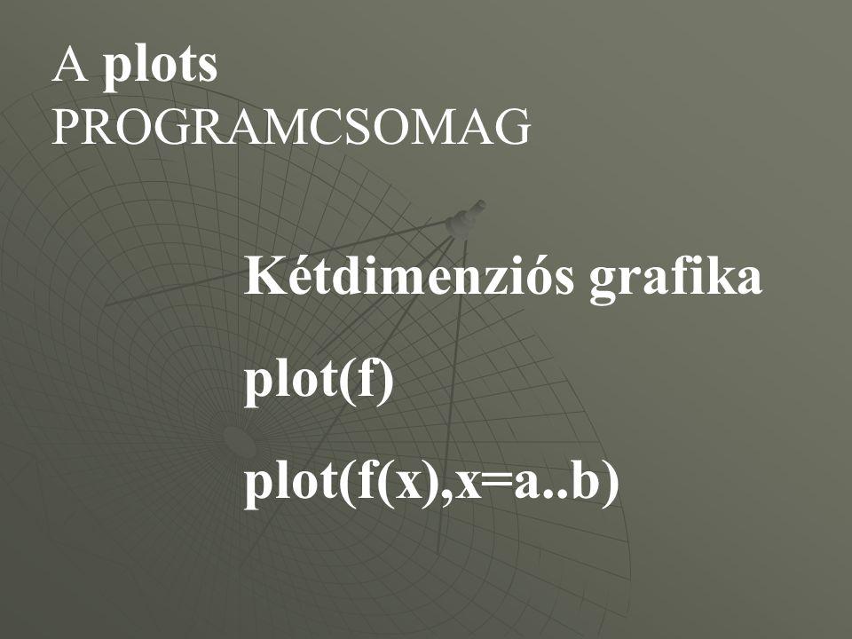 A plots PROGRAMCSOMAG Kétdimenziós grafika plot(f) plot(f(x),x=a..b)