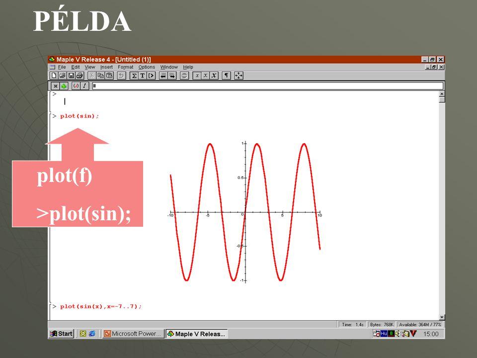 PÉLDA plot(f) >plot(sin);