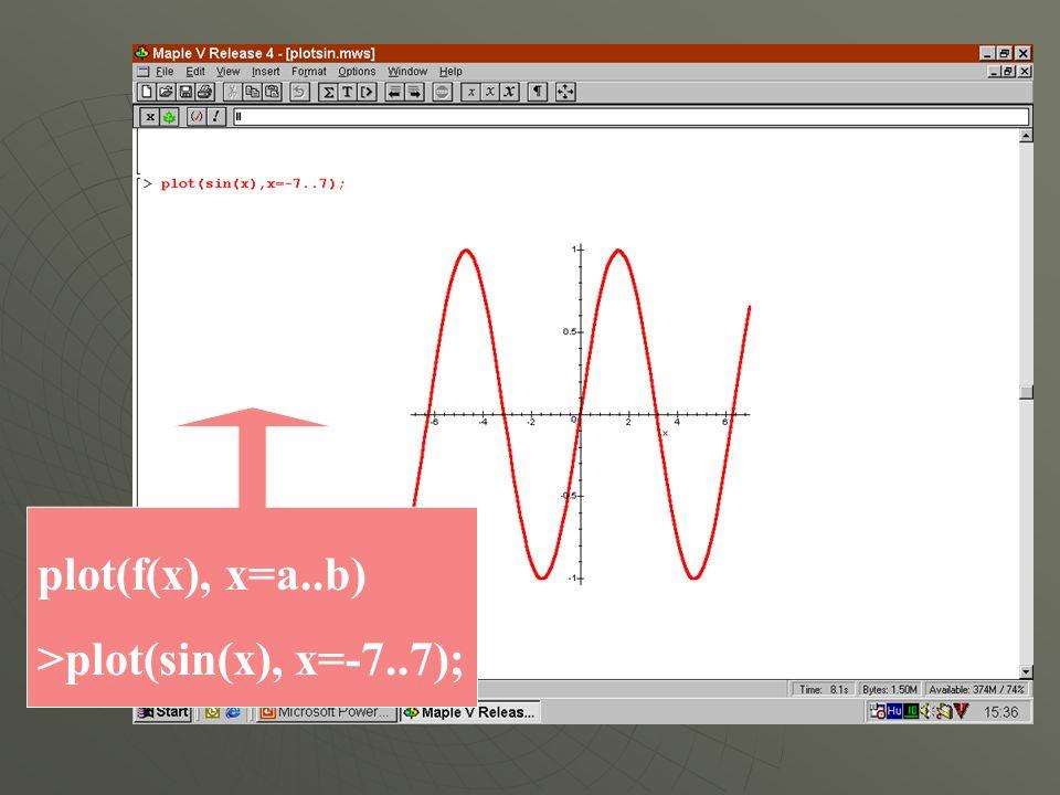 plot(f(x), x=a..b) >plot(sin(x), x=-7..7);