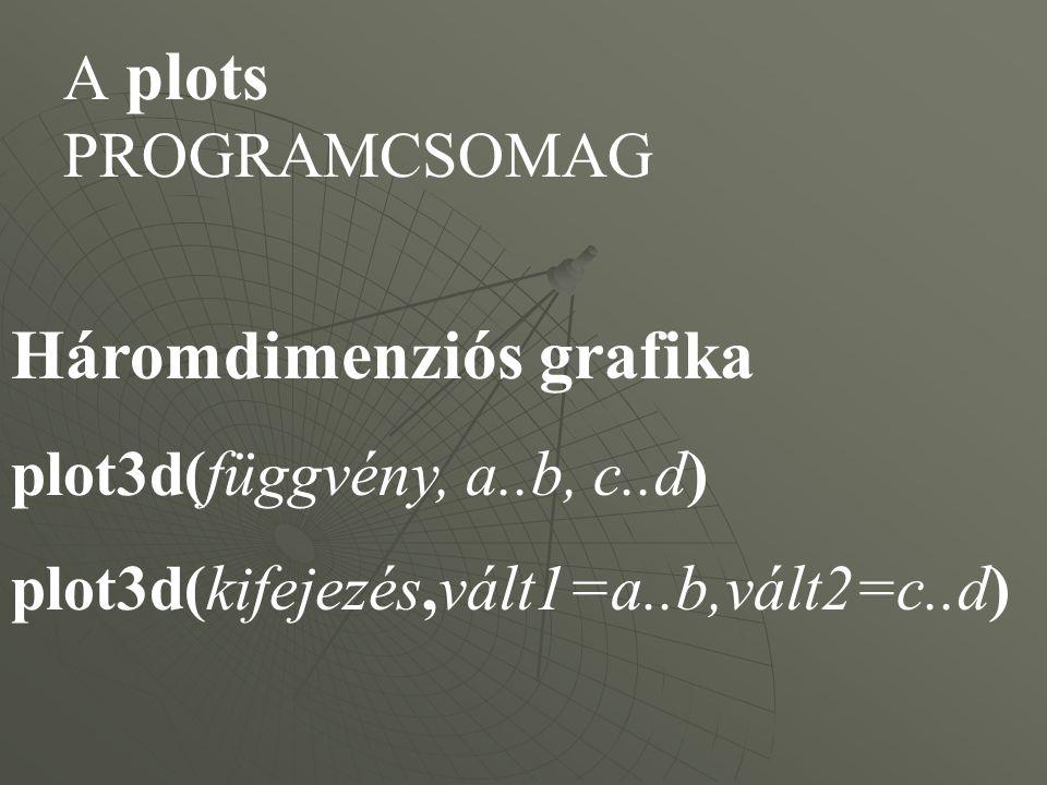 A plots PROGRAMCSOMAG Háromdimenziós grafika plot3d(függvény, a..b, c..d) plot3d(kifejezés,vált1=a..b,vált2=c..d)