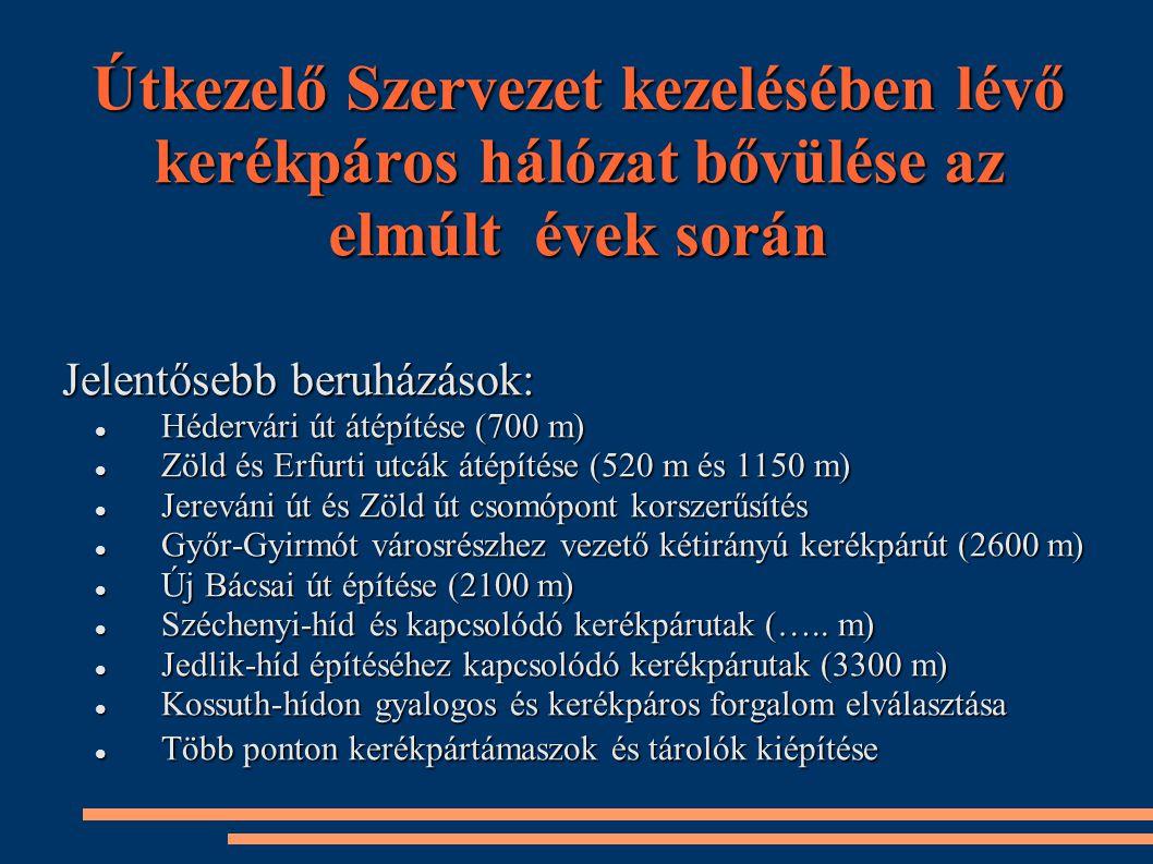 Útkezelő Szervezet kezelésében lévő kerékpáros hálózat bővülése az elmúlt évek során Jelentősebb beruházások: Hédervári út átépítése (700 m) Hédervári