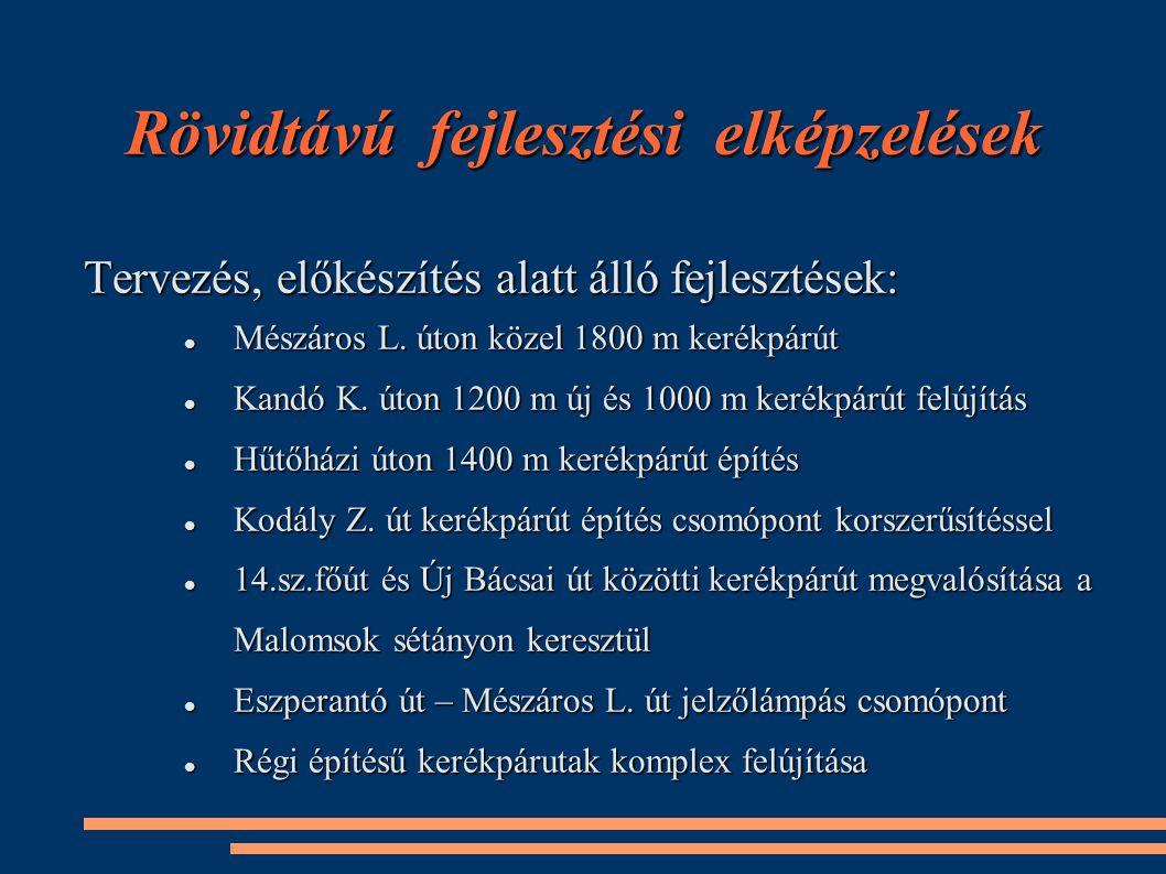 Rövidtávú fejlesztési elképzelések Tervezés, előkészítés alatt álló fejlesztések: Mészáros L. úton közel 1800 m kerékpárút Mészáros L. úton közel 1800