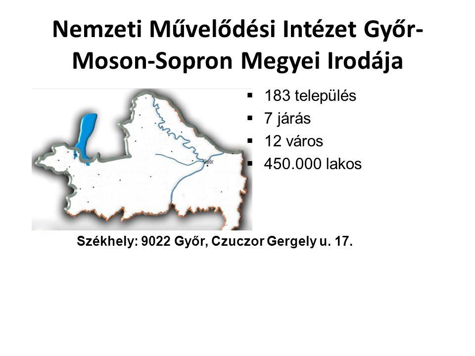 A Nemzeti Művelődési Intézet Győr-Moson-Sopron Megyei Irodája Székhely: 9022 Győr, Czuczor Gergely u.