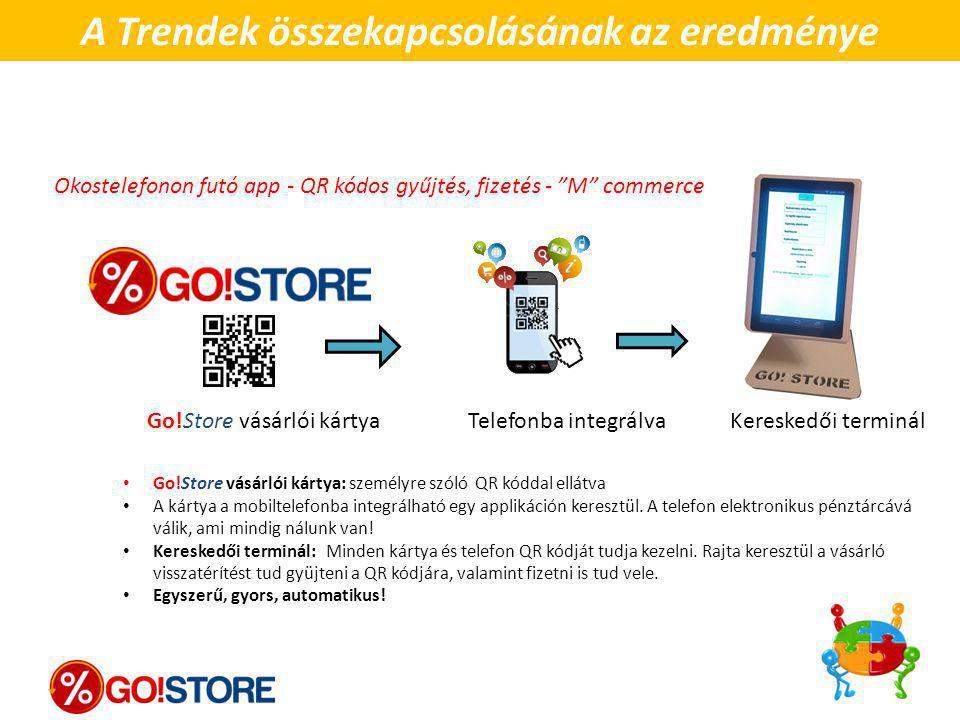 Go!Store vásárlói kártya: személyre szóló QR kóddal ellátva A kártya a mobiltelefonba integrálható egy applikáción keresztül. A telefon elektronikus p