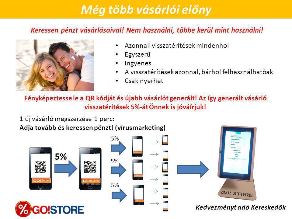 Passzív jövedelem felépülése 1.000 db ügyfél = 180.000 Ft/hó + 5000app 5000app 5000app 1.000 app Kereskedők csatlakoztatásának joga 1.000 direkt ügyfél = 360.000 Ft/hó