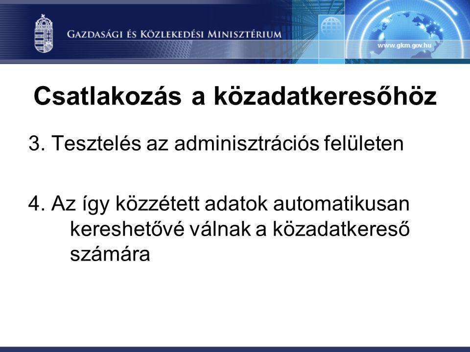 Csatlakozás a közadatkeresőhöz 3. Tesztelés az adminisztrációs felületen 4.