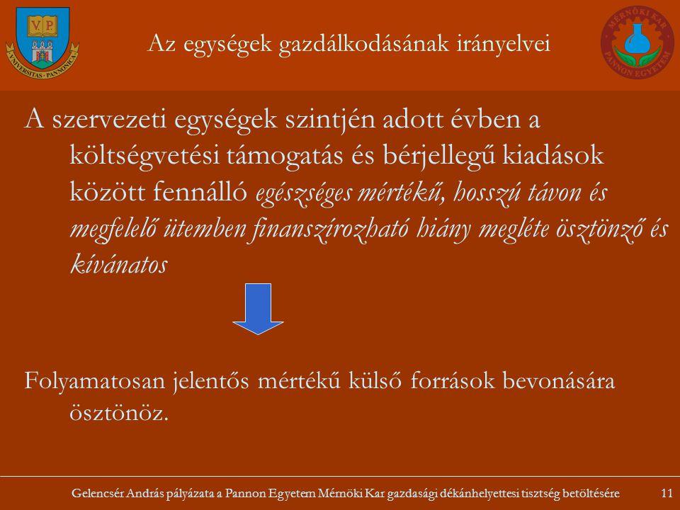 Gelencsér András pályázata a Pannon Egyetem Mérnöki Kar gazdasági dékánhelyettesi tisztség betöltésére11 Az egységek gazdálkodásának irányelvei A szer