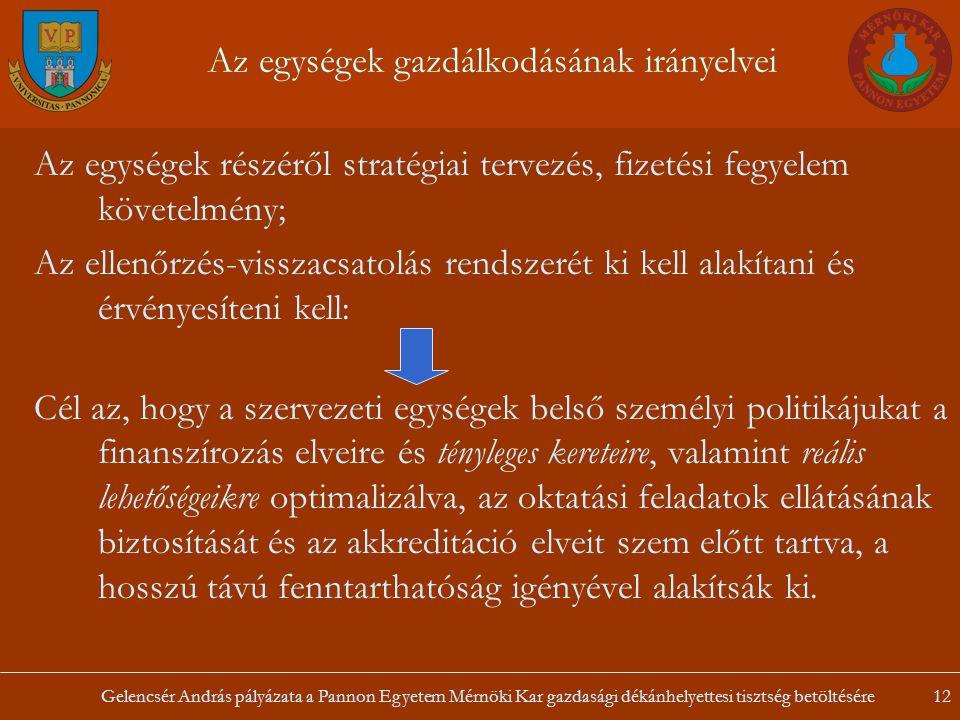 Gelencsér András pályázata a Pannon Egyetem Mérnöki Kar gazdasági dékánhelyettesi tisztség betöltésére12 Az egységek gazdálkodásának irányelvei Az egy