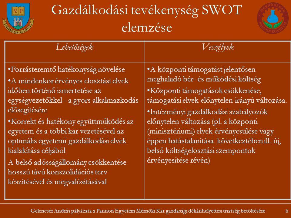 Gelencsér András pályázata a Pannon Egyetem Mérnöki Kar gazdasági dékánhelyettesi tisztség betöltésére6 Gazdálkodási tevékenység SWOT elemzése Lehetős