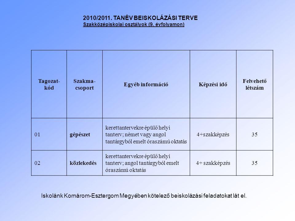 2010/2011. TANÉV BEISKOLÁZÁSI TERVE Szakközépiskolai osztályok (9. évfolyamon) Tagozat- kód Szakma- csoport Egyéb információKépzési idő Felvehető léts