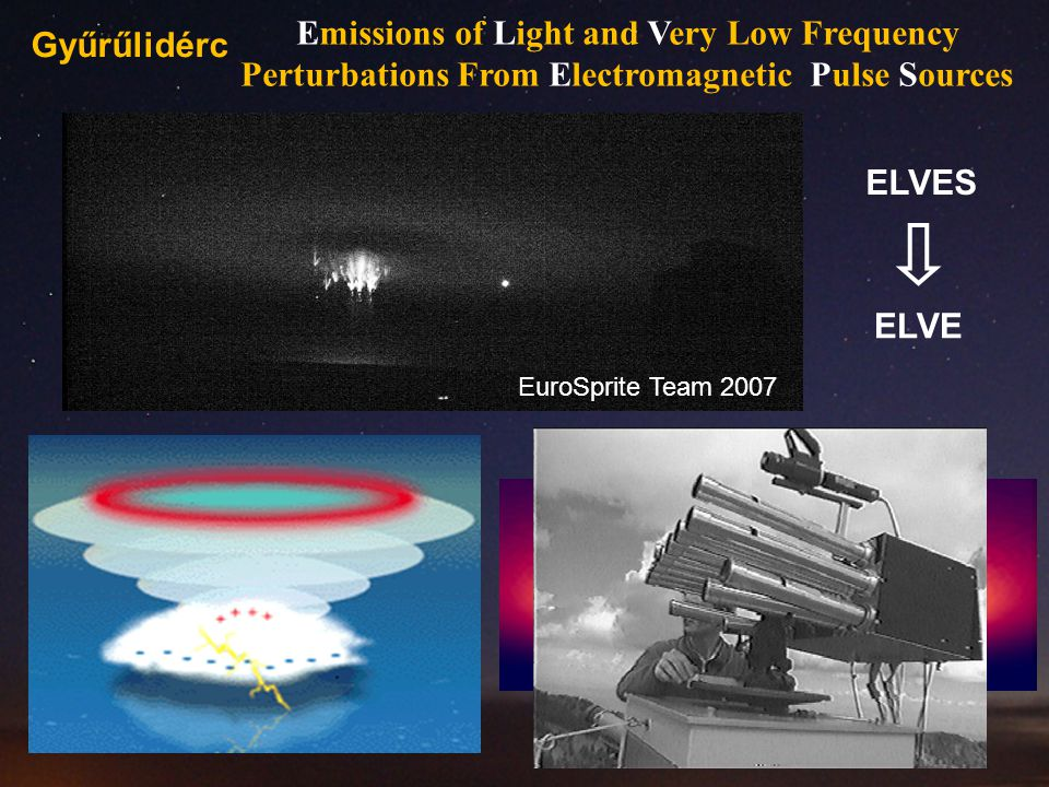 Emissions of Light and Very Low Frequency Perturbations From Electromagnetic Pulse Sources Gyűrűlidérc ELVES ELVE EuroSprite Team 2007