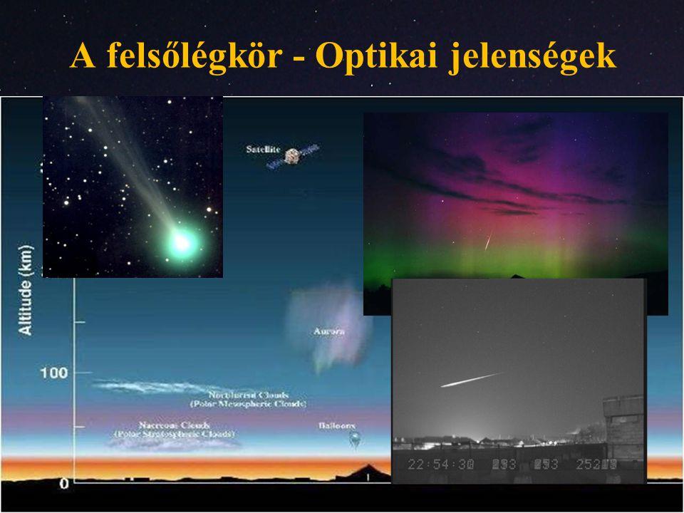 A felsőlégkör - Optikai jelenségek
