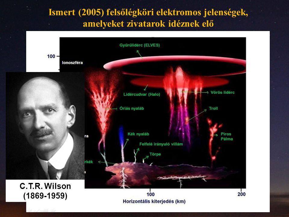 Ismert (2005) felsőlégköri elektromos jelenségek, amelyeket zivatarok idéznek elő C.T.R. Wilson (1869-1959)