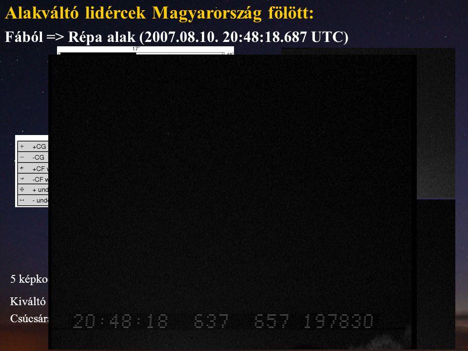 Alakváltó lidércek Magyarország fölött: Fából => Répa alak (2007.08.10. 20:48:18.687 UTC) 5 képkockán látható (100ms) Kiváltó villám : +CG at 20:48:18