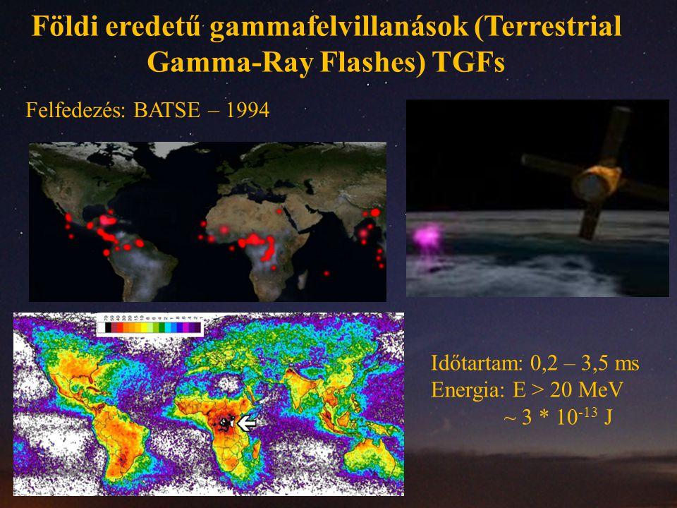 Földi eredetű gammafelvillanások (Terrestrial Gamma-Ray Flashes) TGFs Időtartam: 0,2 – 3,5 ms Energia: E > 20 MeV ~ 3 * 10 -13 J Felfedezés: BATSE – 1