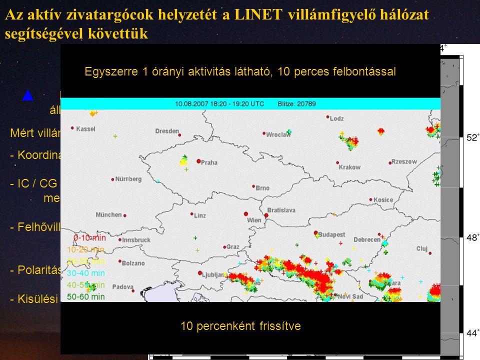 LINET állomások Mért villámparaméterek: - Koordináták - IC / CG megkülönböztetés - Felhővillámok magassága - Polaritás - Kisülési áram csúcsértéke Egyszerre 1 órányi aktivitás látható, 10 perces felbontással 10 percenként frissítve Az aktív zivatargócok helyzetét a LINET villámfigyelő hálózat segítségével követtük