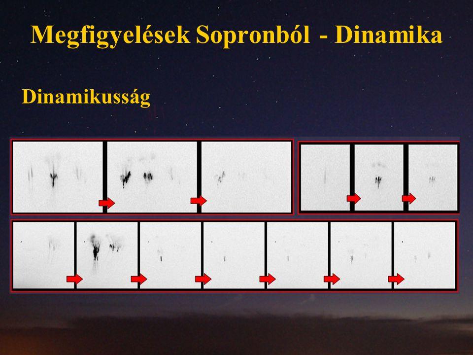Megfigyelések Sopronból - Dinamika Dinamikusság