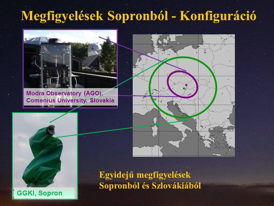 Megfigyelések Sopronból - Konfiguráció Modra Observatory (AGO), Comenius University, Slovakia Egyidejű megfigyelések Sopronból és Szlovákiából GGKI, Sopron