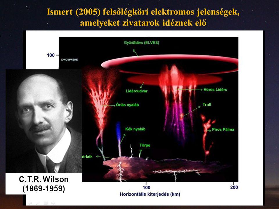 IONOSZFÉRA EuroSprite 2007 A vörös lidércek kialakulásához szükséges elektromos környezet
