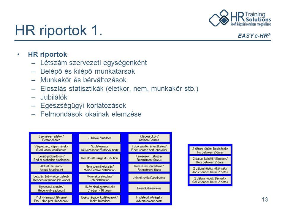 EASY e-HR ® 13 HR riportok 1. HR riportok –Létszám szervezeti egységenként –Belépő és kilépő munkatársak –Munkakör és bérváltozások –Eloszlás statiszt