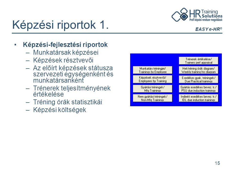 EASY e-HR ® 15 Képzési riportok 1.