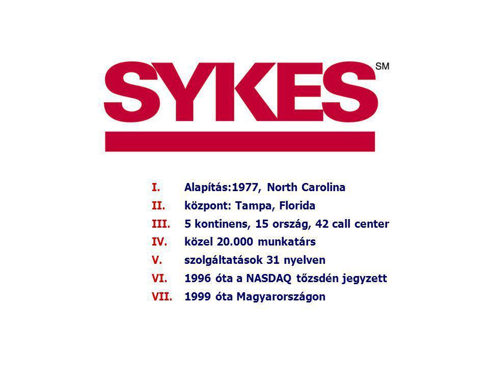 © Sykes Enterprises, Incorporated Sykes, Budapest  1999 június 1.óta  Regionális központ:szolgáltatások magyar, román, lengyel, cseh, szlovák és orosz nyelven  Partnereink: Hewlett Packard, Nokia, Motorola, Alcatel, ELMŰ, Microsoft, MALÉV  210 munkatárs  címünk: 1119.