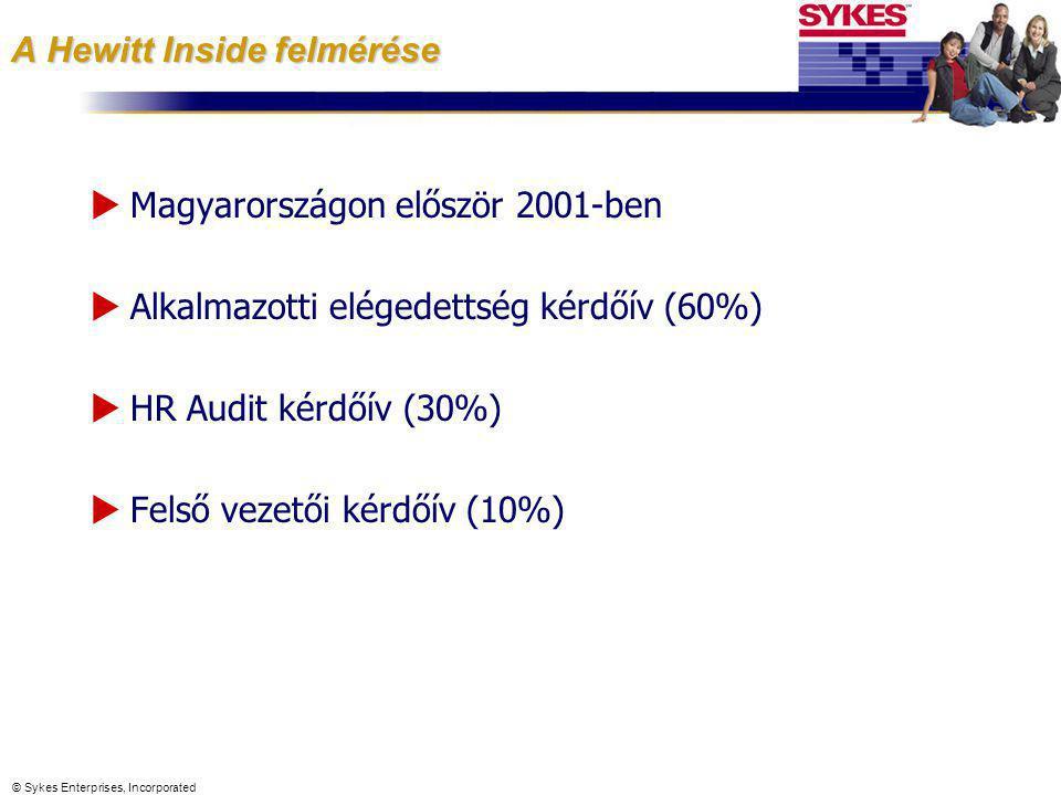 © Sykes Enterprises, Incorporated A Hewitt Inside felmérése  Magyarországon először 2001-ben  Alkalmazotti elégedettség kérdőív (60%)  HR Audit kér