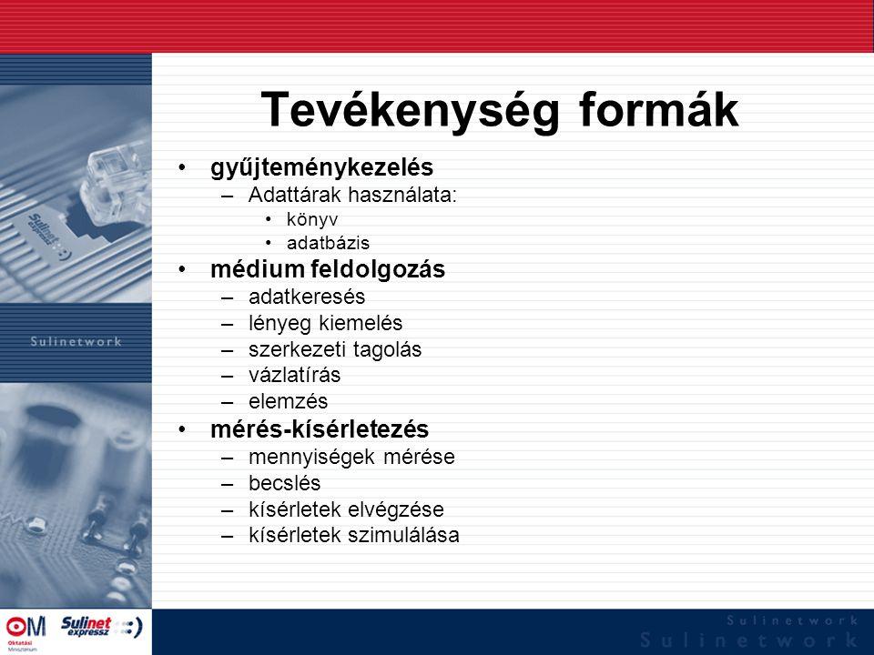 Tevékenység formák gyűjteménykezelés –Adattárak használata: könyv adatbázis médium feldolgozás –adatkeresés –lényeg kiemelés –szerkezeti tagolás –vázl