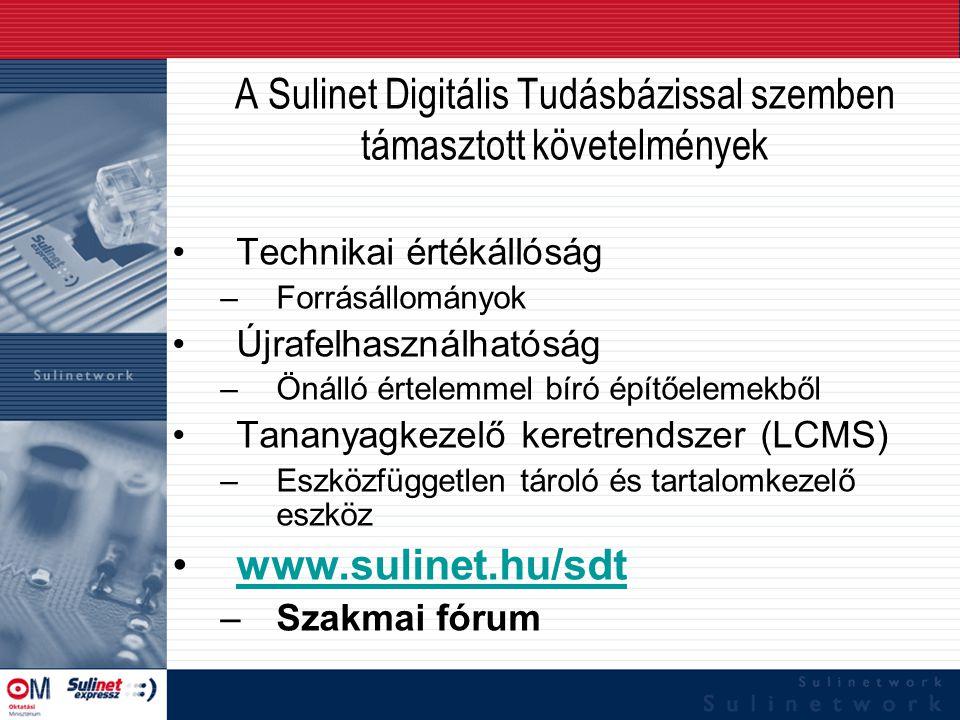 A Sulinet Digitális Tudásbázissal szemben támasztott követelmények Technikai értékállóság –Forrásállományok Újrafelhasználhatóság –Önálló értelemmel b