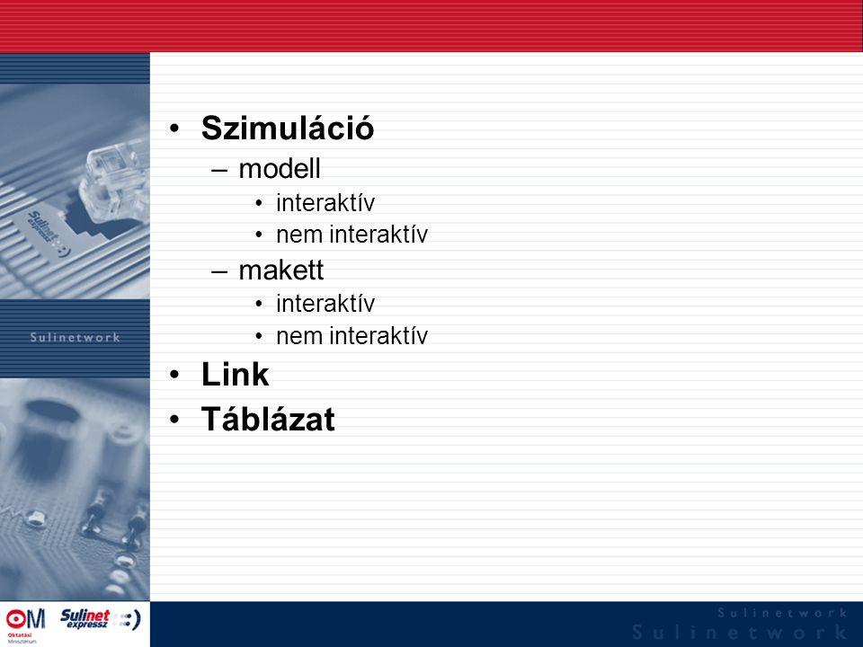 Szimuláció –modell interaktív nem interaktív –makett interaktív nem interaktív Link Táblázat