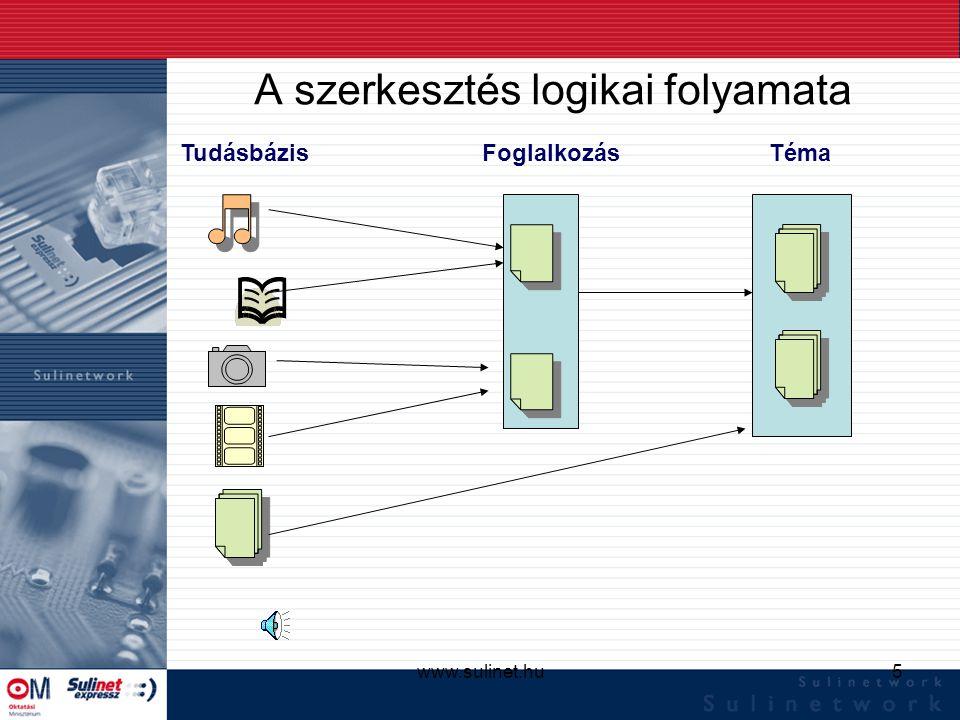 www.sulinet.hu5 A szerkesztés logikai folyamata TudásbázisFoglalkozásTéma