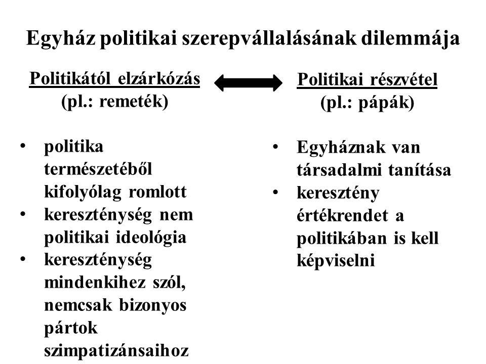 Egyház politikai szerepvállalásának dilemmája Politikától elzárkózás (pl.: remeték) politika természetéből kifolyólag romlott kereszténység nem politi