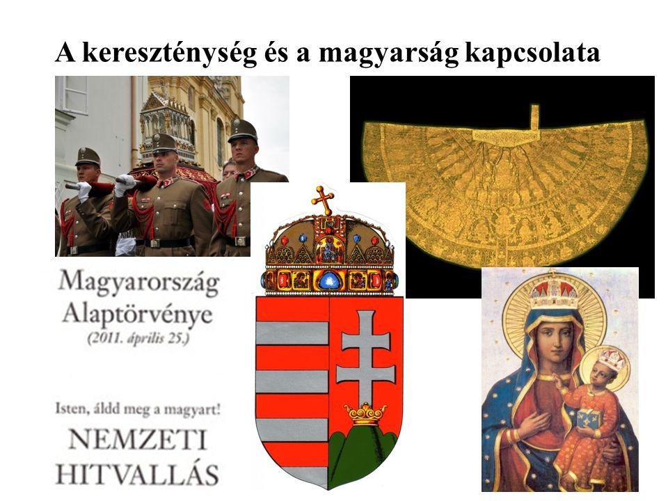 A kereszténység és a magyarság kapcsolata
