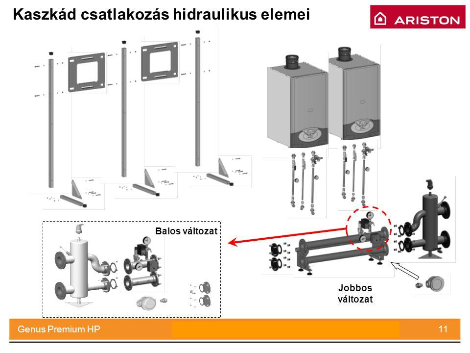 July 2008Genus Premium HP11 Kaszkád csatlakozás hidraulikus elemei Jobbos változat Balos változat