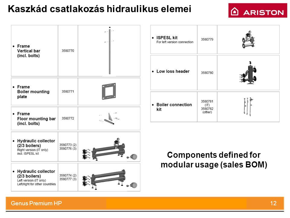 July 2008Genus Premium HP12 Kaszkád csatlakozás hidraulikus elemei Components defined for modular usage (sales BOM)
