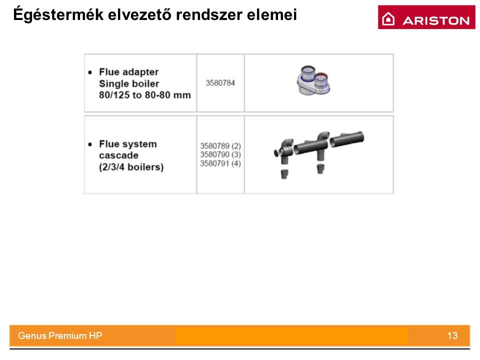 July 2008Genus Premium HP13 Égéstermék elvezető rendszer elemei