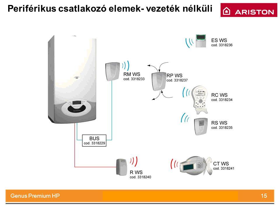 July 2008Genus Premium HP15 Periférikus csatlakozó elemek- vezeték nélküli