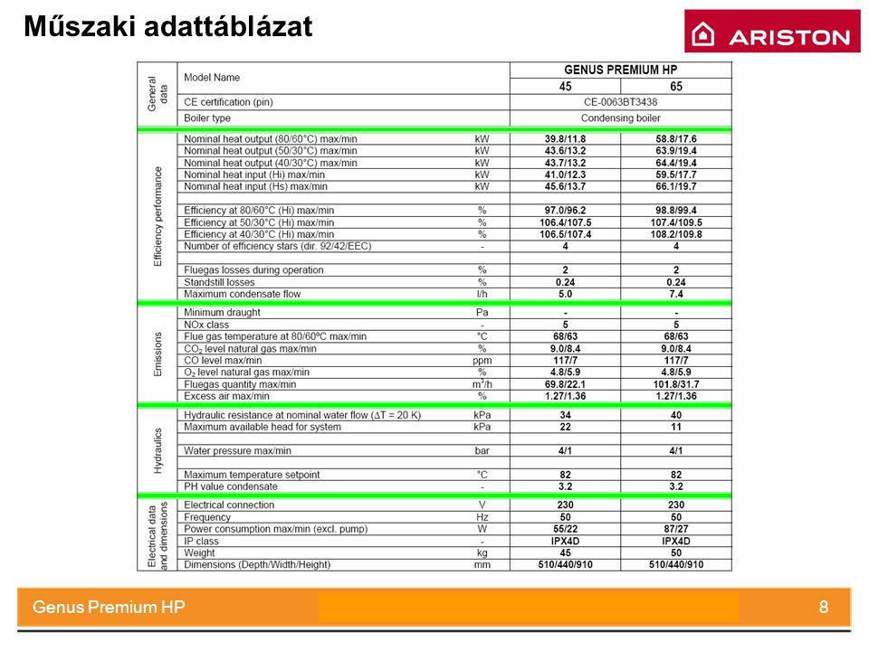 July 2008Genus Premium HP8 Műszaki adattáblázat
