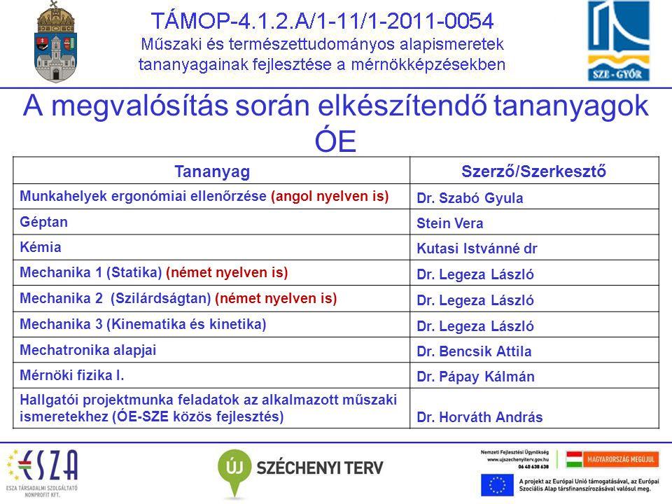 A megvalósítás során elkészítendő tananyagok ÓE TananyagSzerző/Szerkesztő Munkahelyek ergonómiai ellenőrzése (angol nyelven is) Dr. Szabó Gyula Géptan