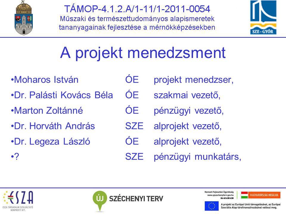 A projekt menedzsment Moharos IstvánÓEprojekt menedzser, Dr. Palásti Kovács BélaÓEszakmai vezető, Marton ZoltánnéÓEpénzügyi vezető, Dr. Horváth András