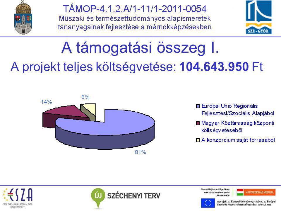 A támogatási összeg I. A projekt teljes költségvetése: 104.643.950 Ft