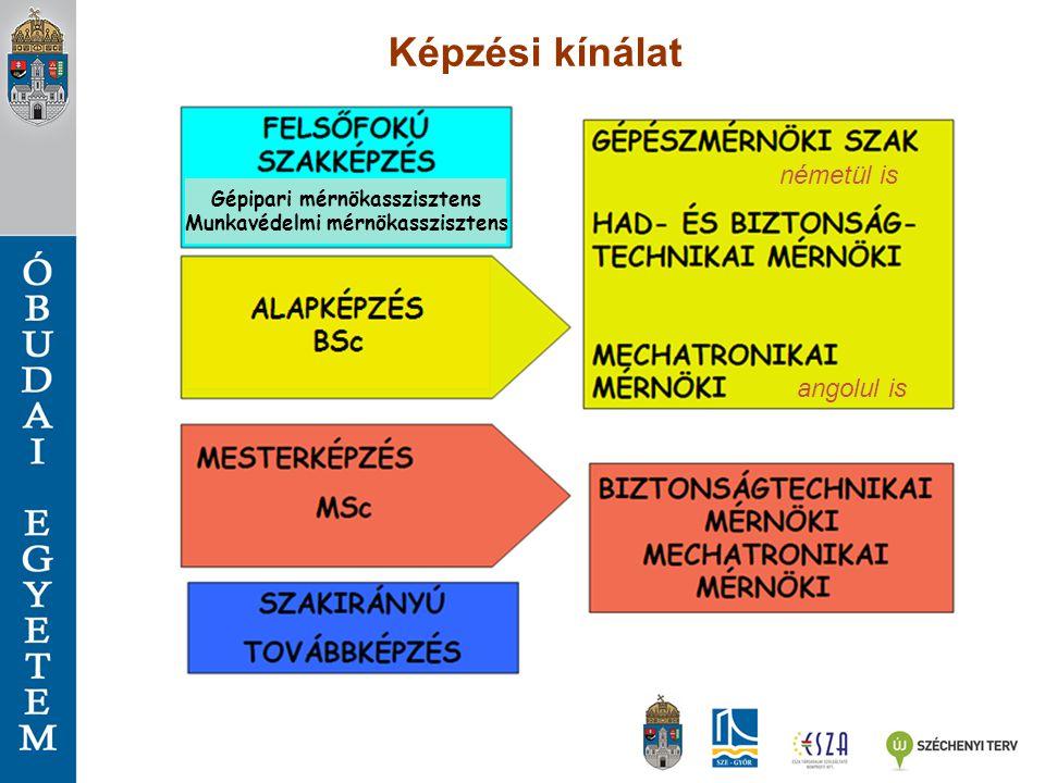 Gépipari mérnökasszisztens Munkavédelmi mérnökasszisztens Képzési kínálat németül is angolul is