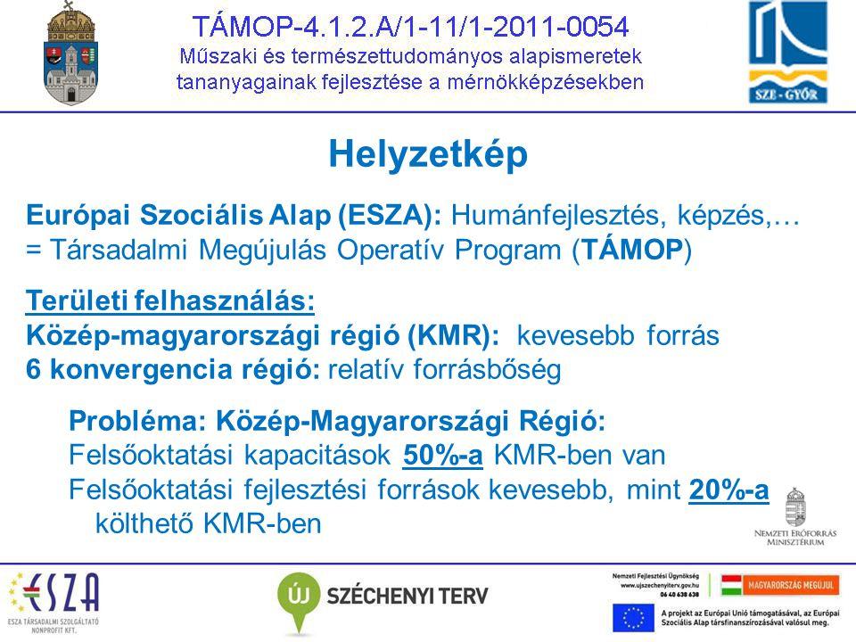 Helyzetkép Európai Szociális Alap (ESZA): Humánfejlesztés, képzés,… = Társadalmi Megújulás Operatív Program (TÁMOP) Területi felhasználás: Közép-magyarországi régió (KMR): kevesebb forrás 6 konvergencia régió: relatív forrásbőség Probléma: Közép-Magyarországi Régió: Felsőoktatási kapacitások 50%-a KMR-ben van Felsőoktatási fejlesztési források kevesebb, mint 20%-a költhető KMR-ben
